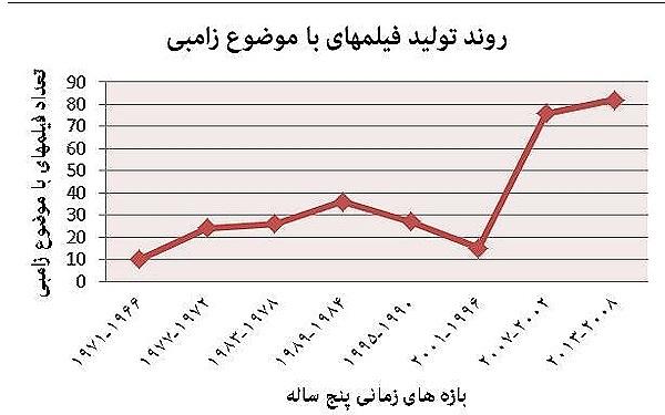 http://dl.masaf.ir/Ba-Ostad/Sokhanrani/Hamayesh-JonbeshMasaf/RevayateAhd/RevayateAhd-34/zombi%20(13).jpg