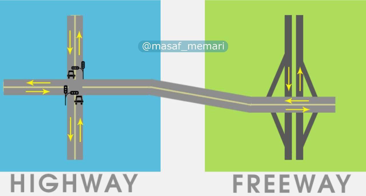 تفاوت آزادراه و بزرگراه در چیست؟