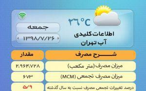 افزایش مصرف آب در تهران