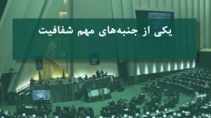 « شفافیت در مجلس های جهان »