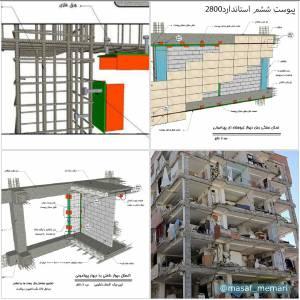 تیغههای داخلی طبق پیوست ششم استاندارد ۲۸۰۰ | معماری معاصر