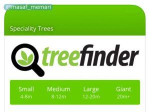 تولید نرم افزارهای پیدا کردن درختان میوه در خیابانها و پارکها و بلوارها