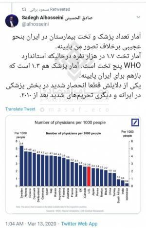 اعتراف به کمبود تخت و پزشک در ایران به مناسبت شیوع کروناویروس